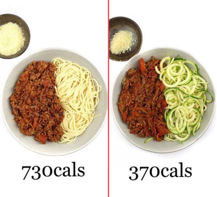 정말 샐러드는 '무조건'적인 다이어트 식품일까? 어떤 재료를 어떻게 요리하냐에 따라 칼로리가 두 배가 될 수도 있다고?